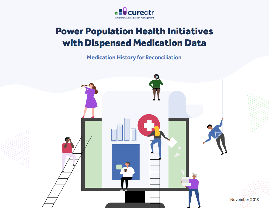 Health Initiatives with Dispensed Medication Data